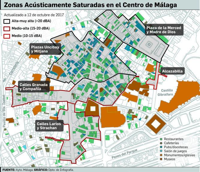 Zonas acústicamente saturadas en el Centro de Málaga