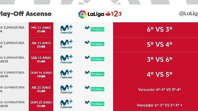 perro Quien Gato de salto  Horarios y fechas para el 'play off' de ascenso a Primera